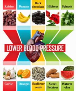 the image contains food like berries, dark chocolate , watermelons that help reduce blood pressure